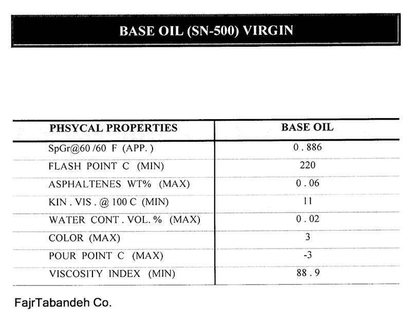 base_oil_fajrtabande