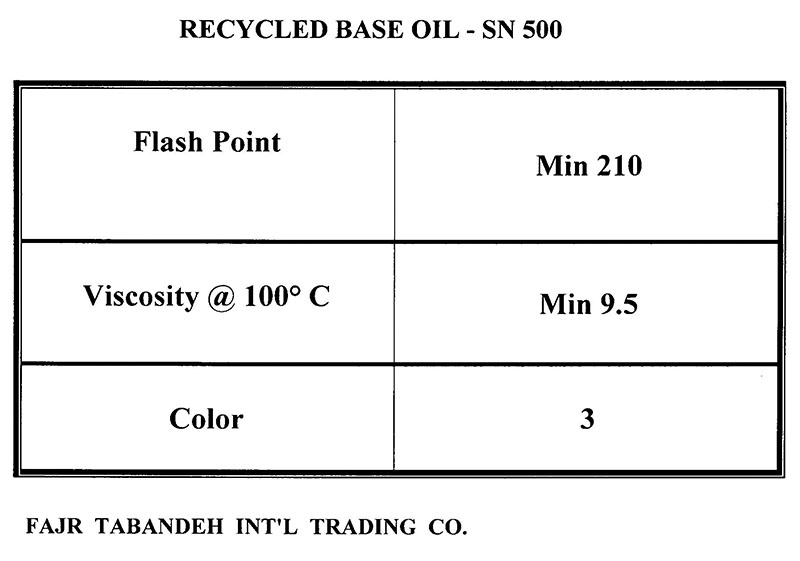 recycled_base_oil_fajr