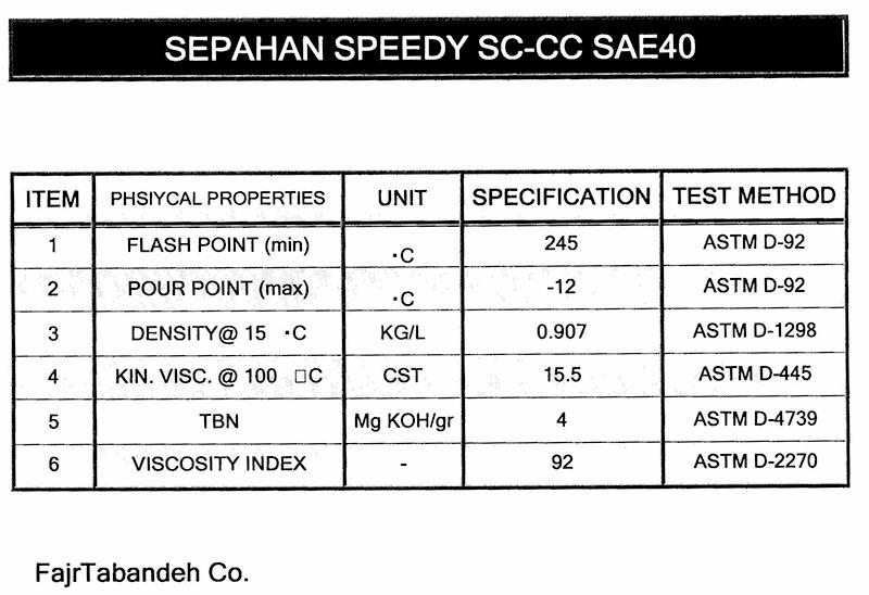 sepahan_speedy_fajr